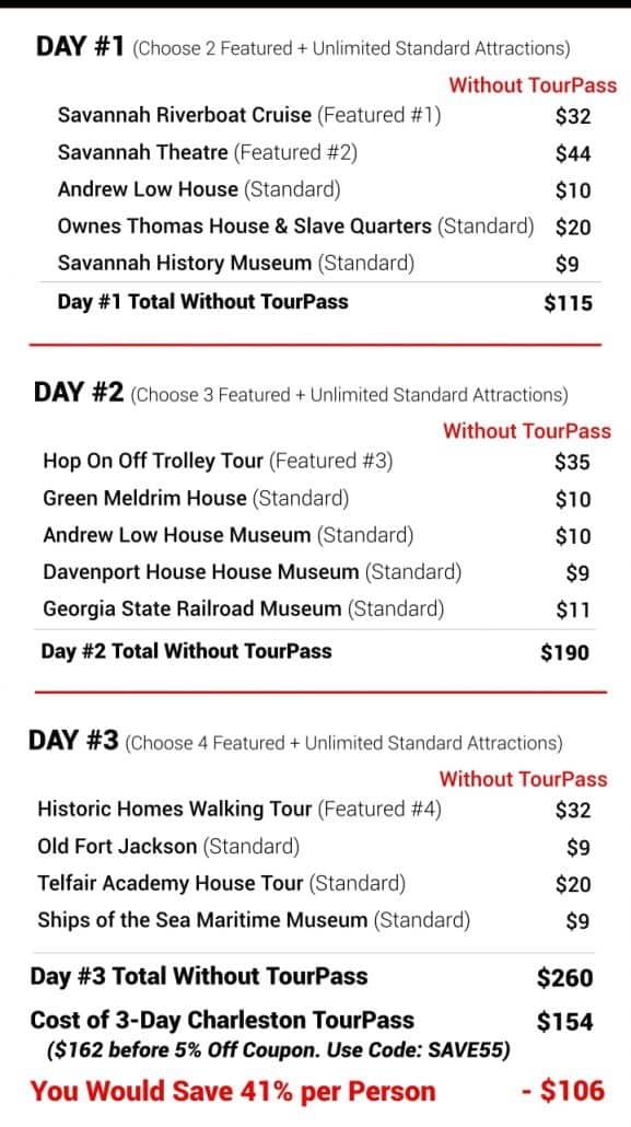 Savannah TourPass Saving Example