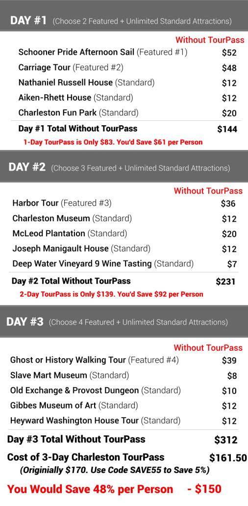 TourPass Charleston Savings